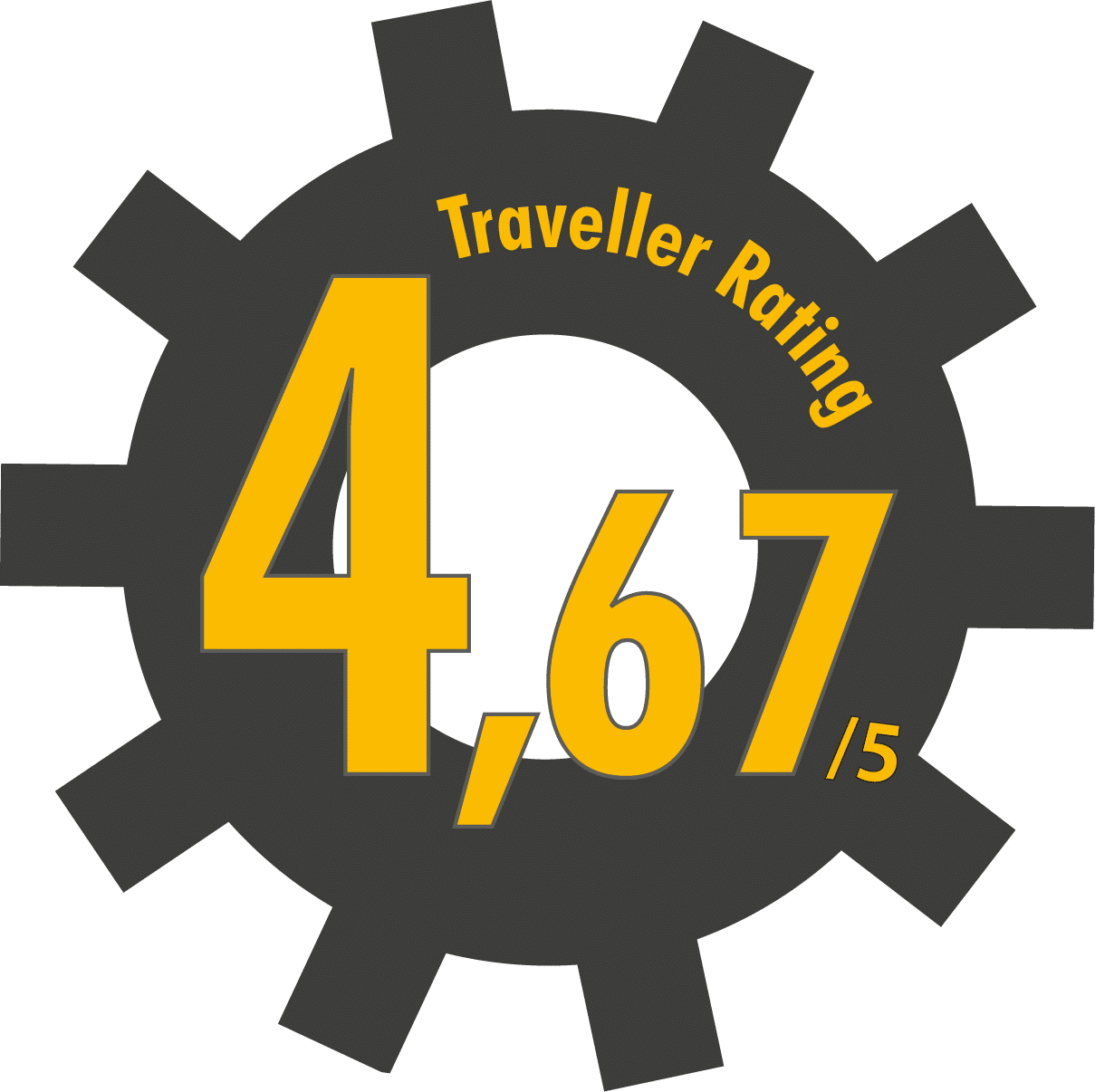 Traveller Rating ABT 10