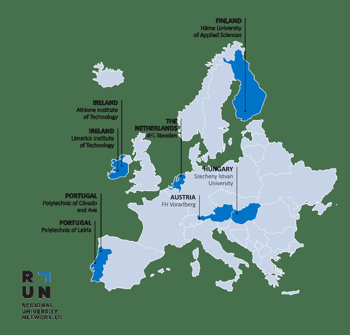 RUN-EU -verkoston jäseniä